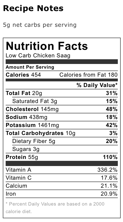 nutritions facts chicken saag